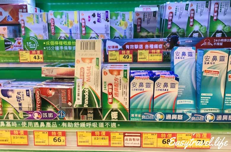 price for medicine in HK